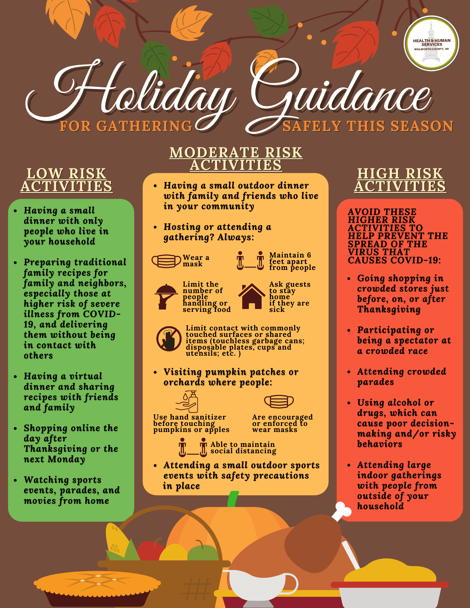 Holiday Guidance - Activity Risk Levels